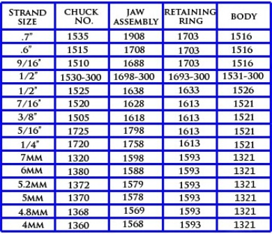 anchor chuck parts list